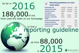 reporting guidelines table use in 2016